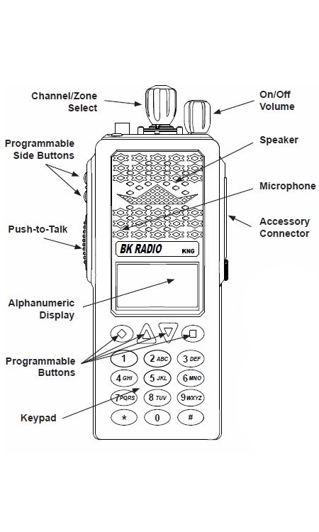 Relm BK Radio KNG P150CMD Command Version Digital APCO
