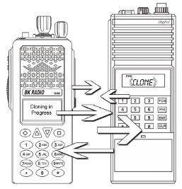 schematic drawing of KNG and DPH radios cloning
